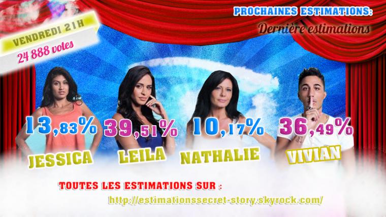 ESTIMATIONS DES NOMINATIONS FINALE : JESSICA - LEILA - NATHALIE - VIVIAN  #SS8