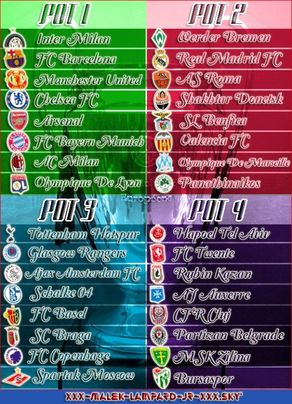 ♥ Les Pots De La Champions League !♥