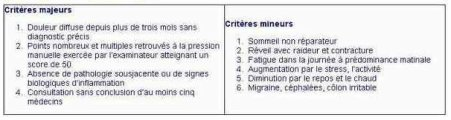 La fibromyalgie - Fibromyalgie et sommeil - (3)