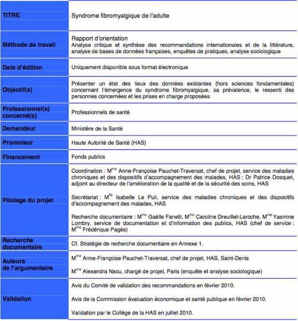 La fibromyalgie - Haute Autorité de Santé : Rapport d'orientation – Syndrome fibromyalgique de l'adulte (65) et fin