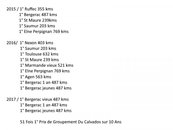 1° Prix de Groupement du Calvados 51 Victoires  sur 10 Ans