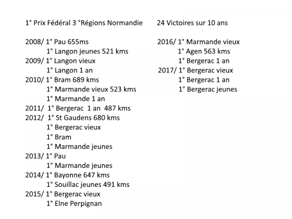 1° Prix Fédéral 3° Régions Normandie 24 Victoires sur 10 ans