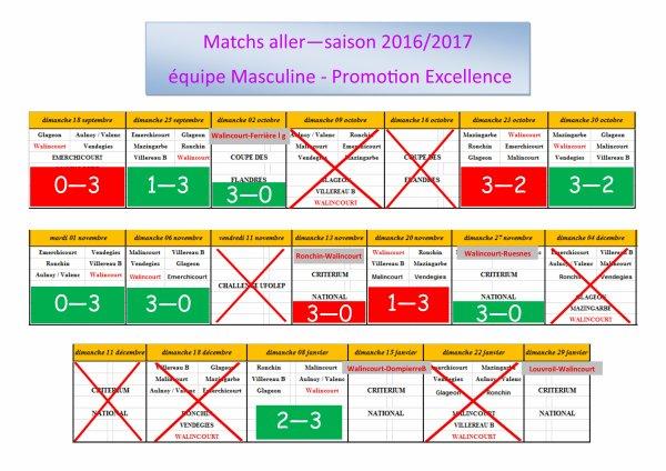 Calendrier des matchs aller saison 2016-2017