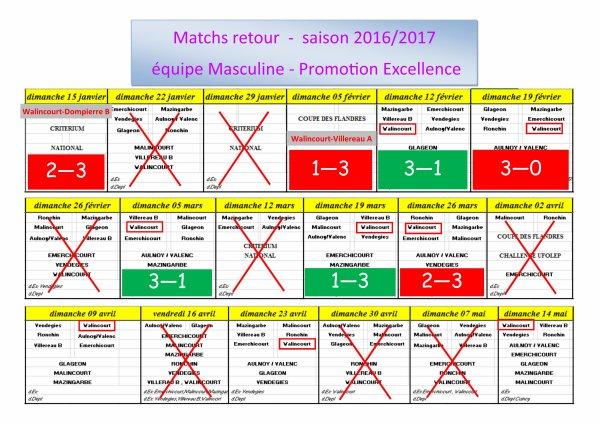 Calendrier des matchs retour saison 2016 - 2017
