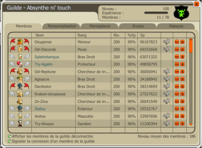Up 100 de notre Guilde Absynthe ni' touch !
