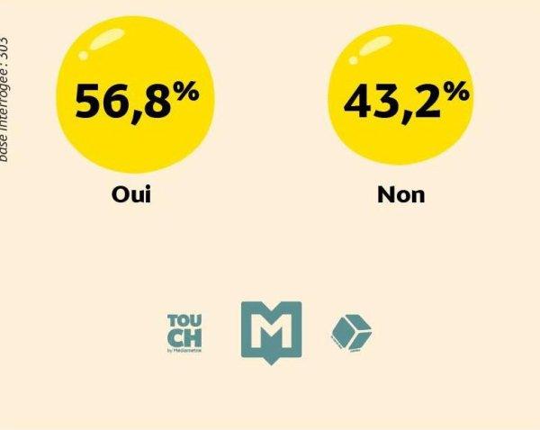 """Spécial """"LE CARRÉ DES MÉDIAS - La communauté des passionnés des médias..."""" - Image n° 3/3 !..."""