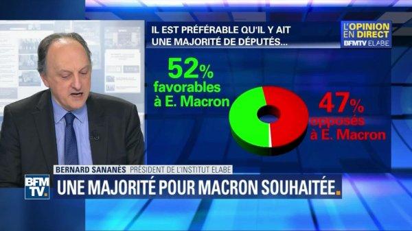 """Spécial """"Législatives : En Marche ! en tête des intentions de vote..."""" - Image n° 3/4 !..."""