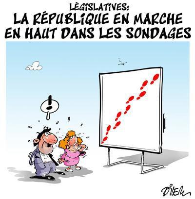 """Spécial """"La République en Marche en tête du premier tour selon un sondage..."""" - Image n° 2/2 !..."""