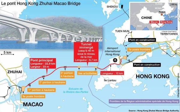 """Spécial """"Chine. « Le pont maritime le plus long du monde »..."""" - Image n° 2/2 !..."""