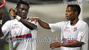 WWW.Fantasticxol.SKYROCK.COM___♦___Ta Source Sur Olympique Lyonnais___♦___Article #2