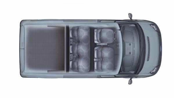 "Mon futur achat, le ""Ford Transit fourgon"""