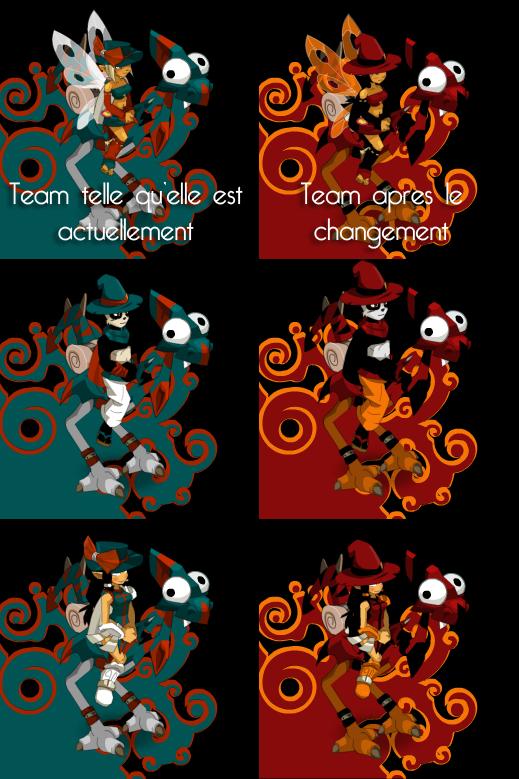 Présentation des personnages