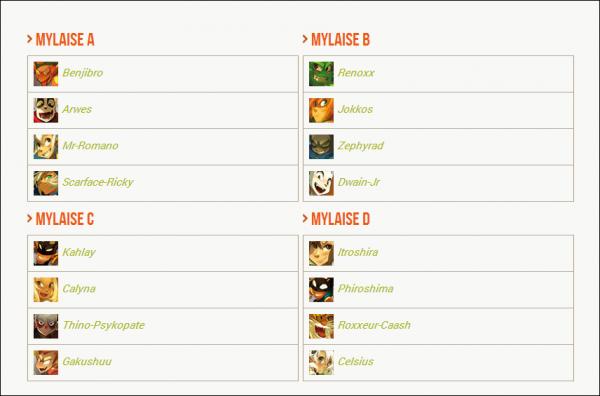 Le parcours de Mylaise 2014 #1 : Composition des équipes