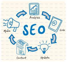 What Is Healthy SEO