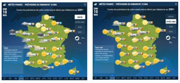 Prévisions Blois