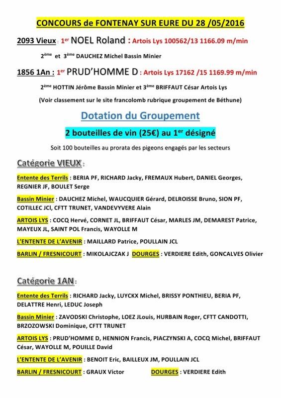 Les vainqueurs des dotations de Fontenay sur Eure du 28 Mai 2016