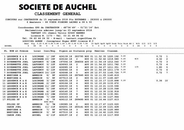 CHATEAUDUN GENERAL AUCHEL 15/09/18
