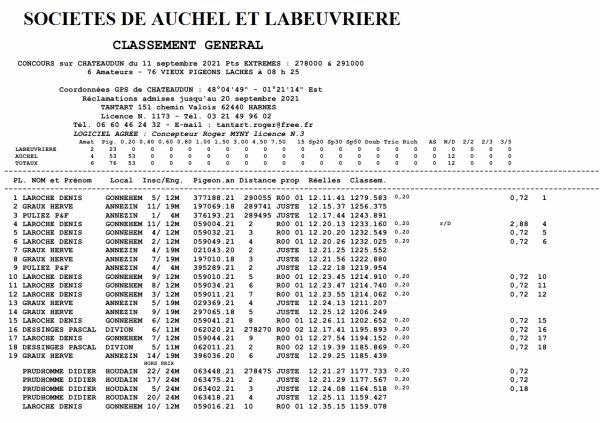 CHATEAUDUN 11/09 SOCIETES DE AUCHEL ET LABEUVRIERE