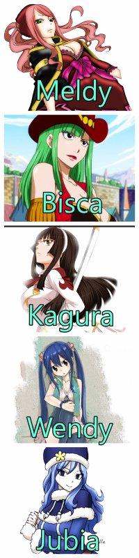 Hors-Série n°1 : Classement des filles de Fairy Tail.