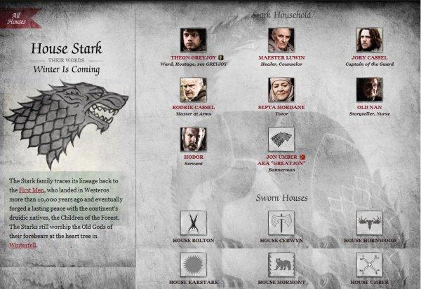 26. Maisons suzeraines : maison Stark (suite 2)