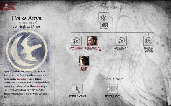 29. Maisons suzeraines : Maison Arryn