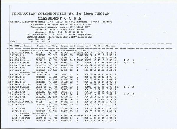 RESULTAT BARCELONE INTER CCFA
