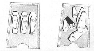 Fantômes et lieux hantés n°7 : Le caveau du cimetiére de Christ Church