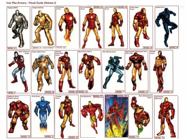 Iron Man (l'homme de fer)