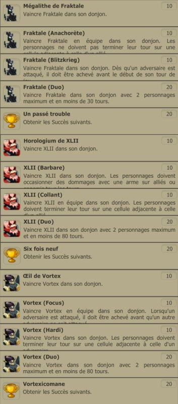 Images de la bêta 2.23 ! (Veteran Rewards et Xélorium)