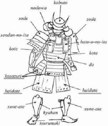 L' armure du samourai Partie 2