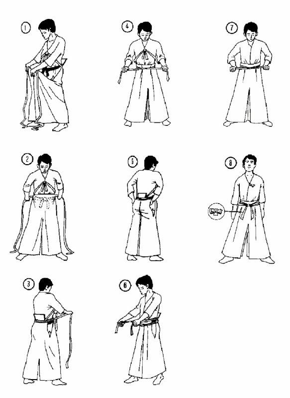 Comment mettre un Hakama