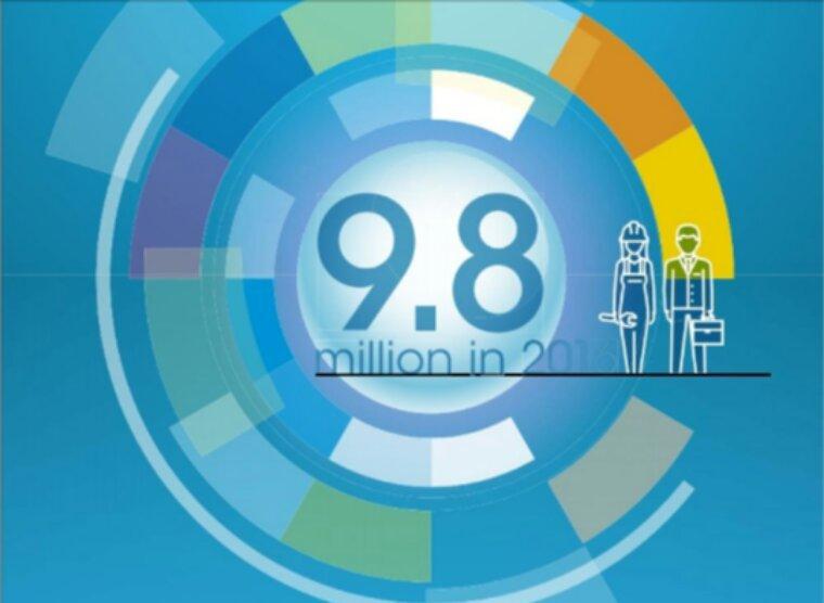 Energies renouvelables : près de 10 millions d'emplois dans le monde