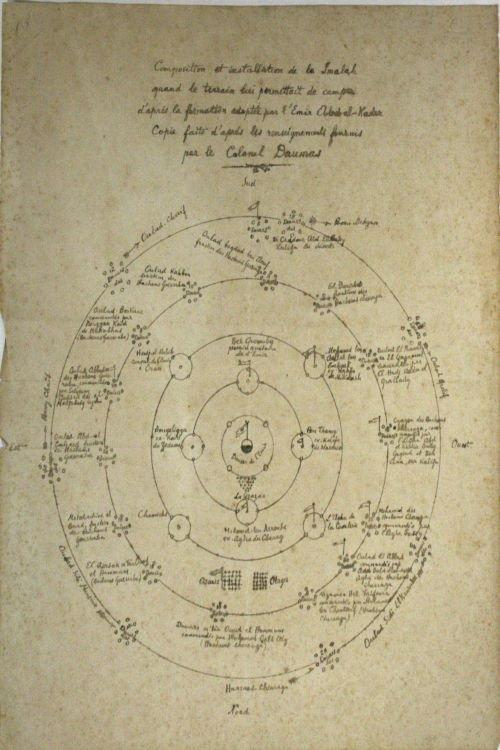 La structuration de la Smala de l'Emir Abd-el-Kader et l'emplacement des tribus. par Dr Douar.