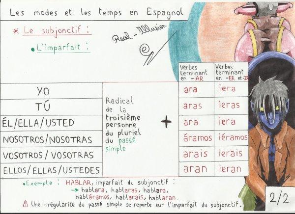 Les Modes Et Les Temps En Espagnol Le Subjonctif Le Conditionnel L Imperatif Blog De Madame D Artois