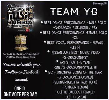 VOTEZ pour YG family au MAMA Awards 2013 !