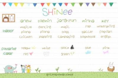 anniversaire Shinee