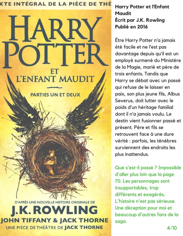 Harry Potter et l'Enfant Maudit - Critique Littéraire