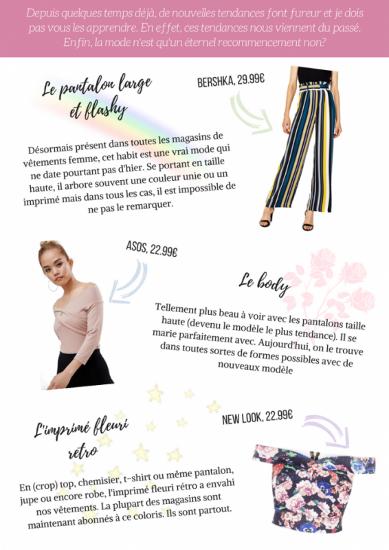 #3 Tendances fashion du moment