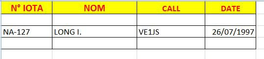 VA1 - VE1 -  NOUVELLE ECOSSE