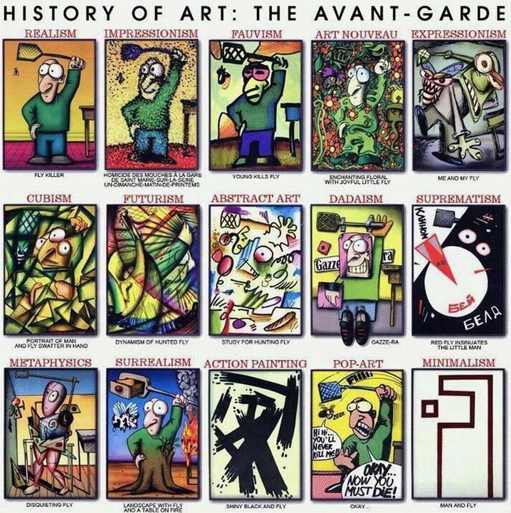 L'homme et la mouche  :   un même thème pour plusieurs écoles de peinture...   :-)
