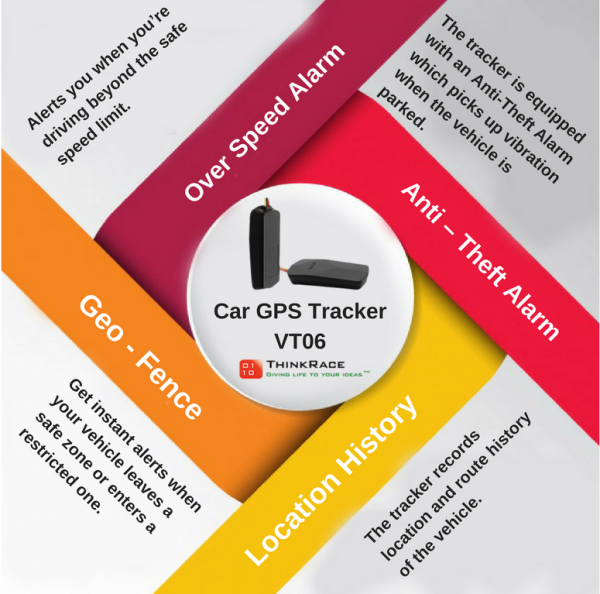 Vehicle Car GPS Tracker VT06 for tracking all kinds of Automobiles.