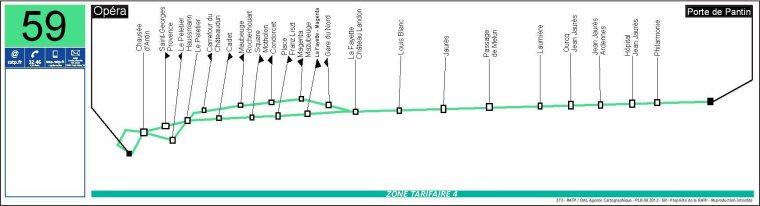 [BUS RATP] : Plan de la ligne 59(Opéra/Porte de Pantin)