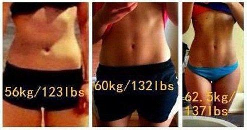 muscle VS graisse