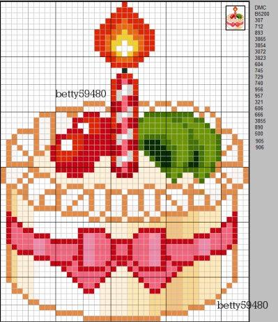 Pixel Art Gateau D Anniversaire