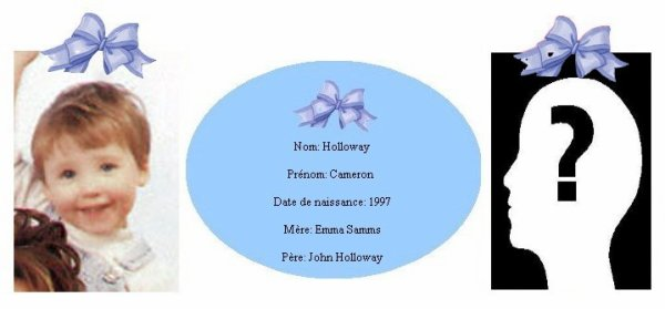 Famille Holloway