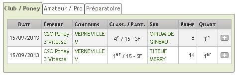 Verneville - Poney 3 Vitesse
