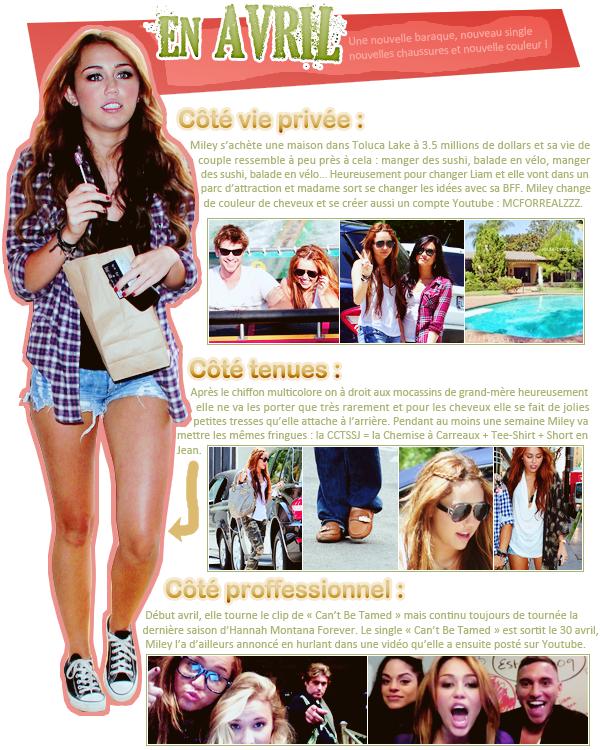 CyrusMileyNews te fait revivre l'année de Miley en 2010 !