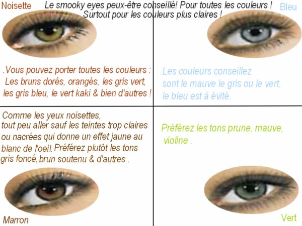 Maquillage Comment Se Maquiller Les Yeux