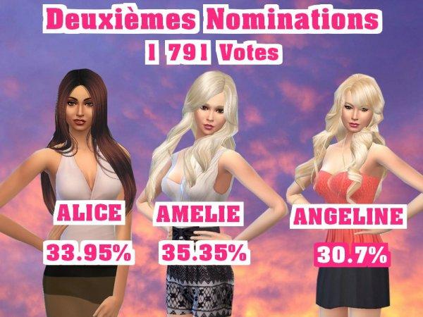 SSS 04 - Résultats Nominations 2