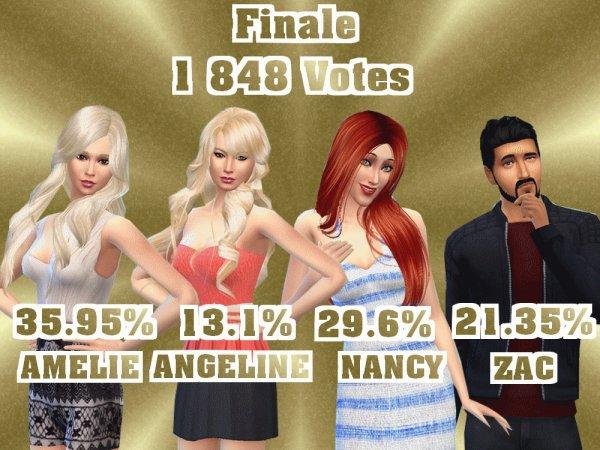 Résultats Finale & Demi-Finale